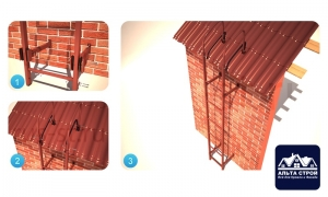 Лестница стеновая